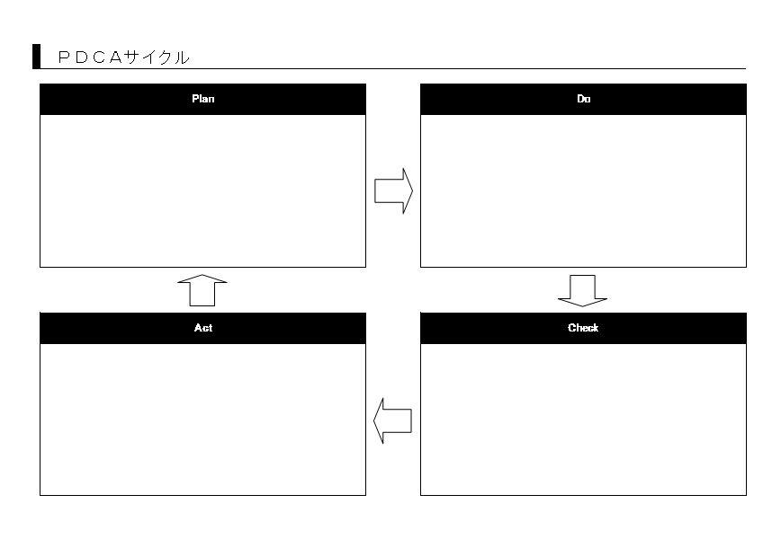 Pdca Template Excel | Beginner Woodworking Project