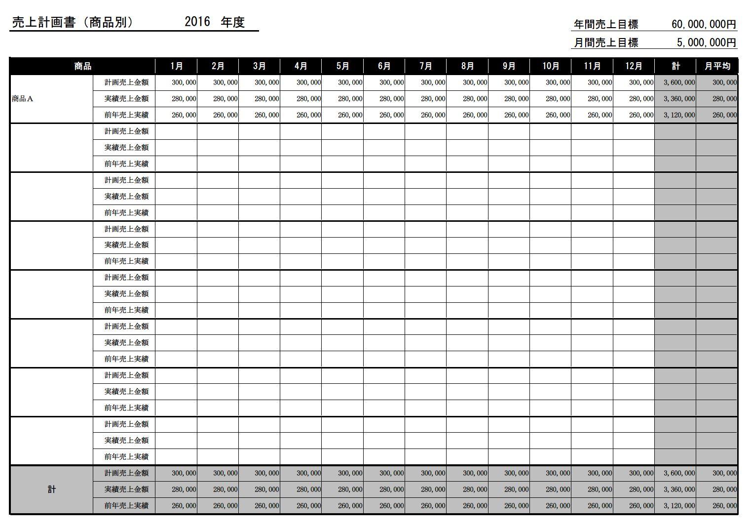 売上計画書(売上計画表・売上予定表・売上予測表・売上見込み表・売上予算書・売上目標)の作り方・書き方 書式・様式・フォーマット ひな形(雛形) (商品別・年